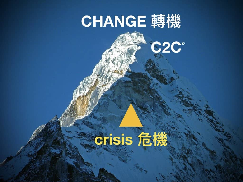 C2C© - Crisis To Change (our transformation communicaiton and leadership services)